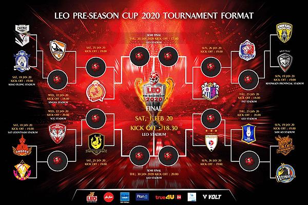 Leoプレシーズンカップ